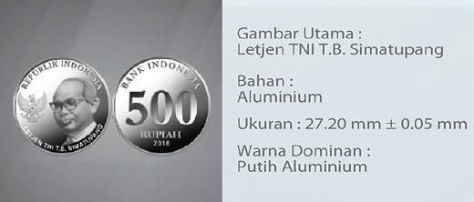 Rp 500 bergambar TB Simatupang (uang logam)