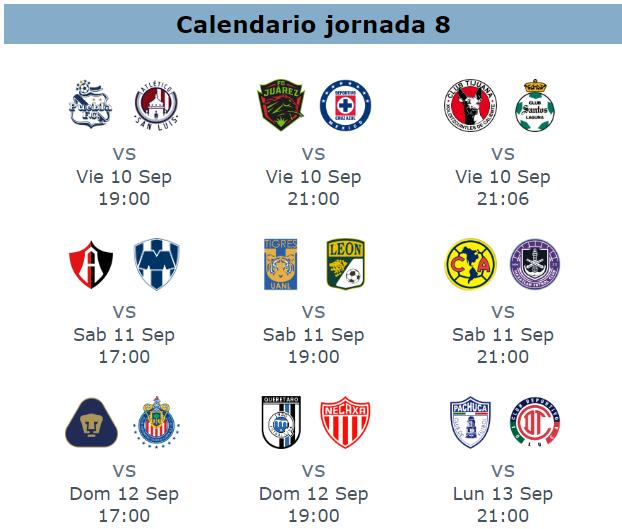 Previa jornada 8 del apertura 2021 del futbol mexicano