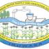 Jobs at lringa Urban Water Supply and Sanitation Authority