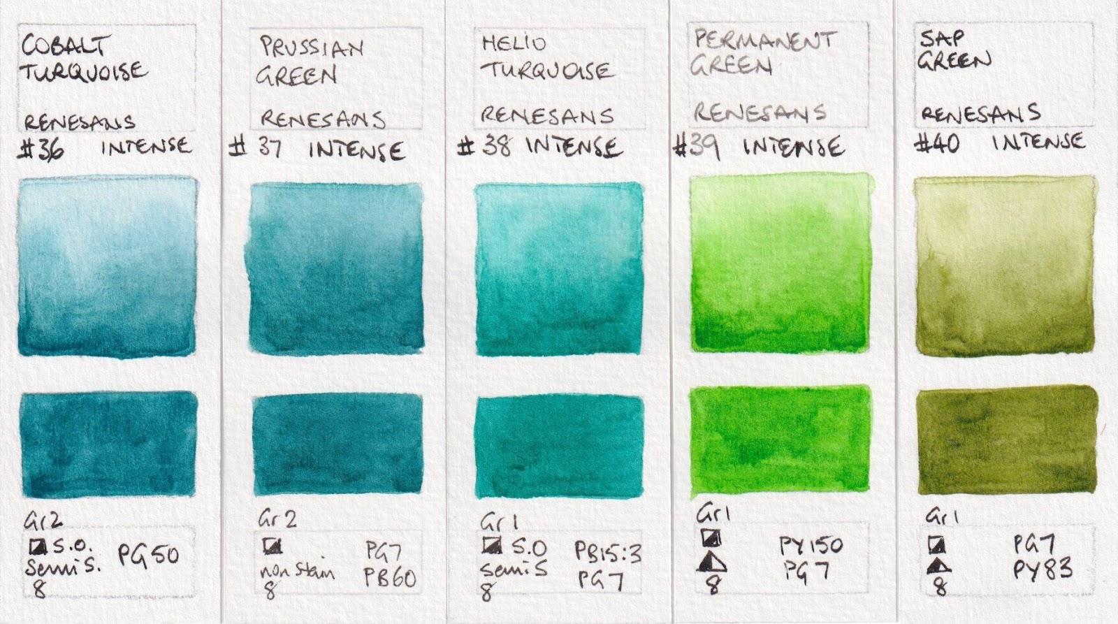 Jane Blundell Artist: Renesans Intense Watercolours - Complete Range
