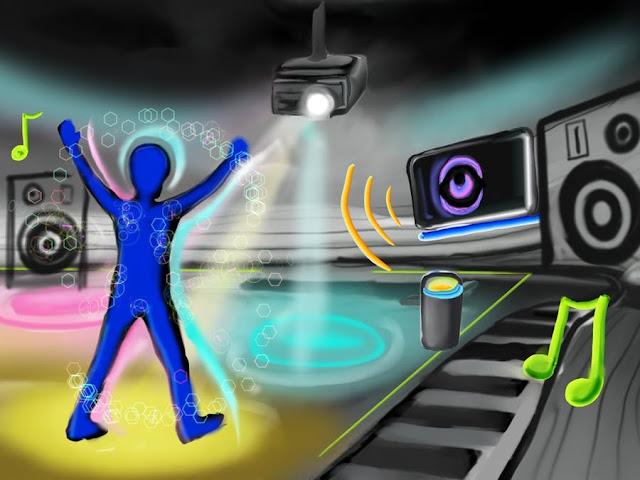 Interactive Visual Synth