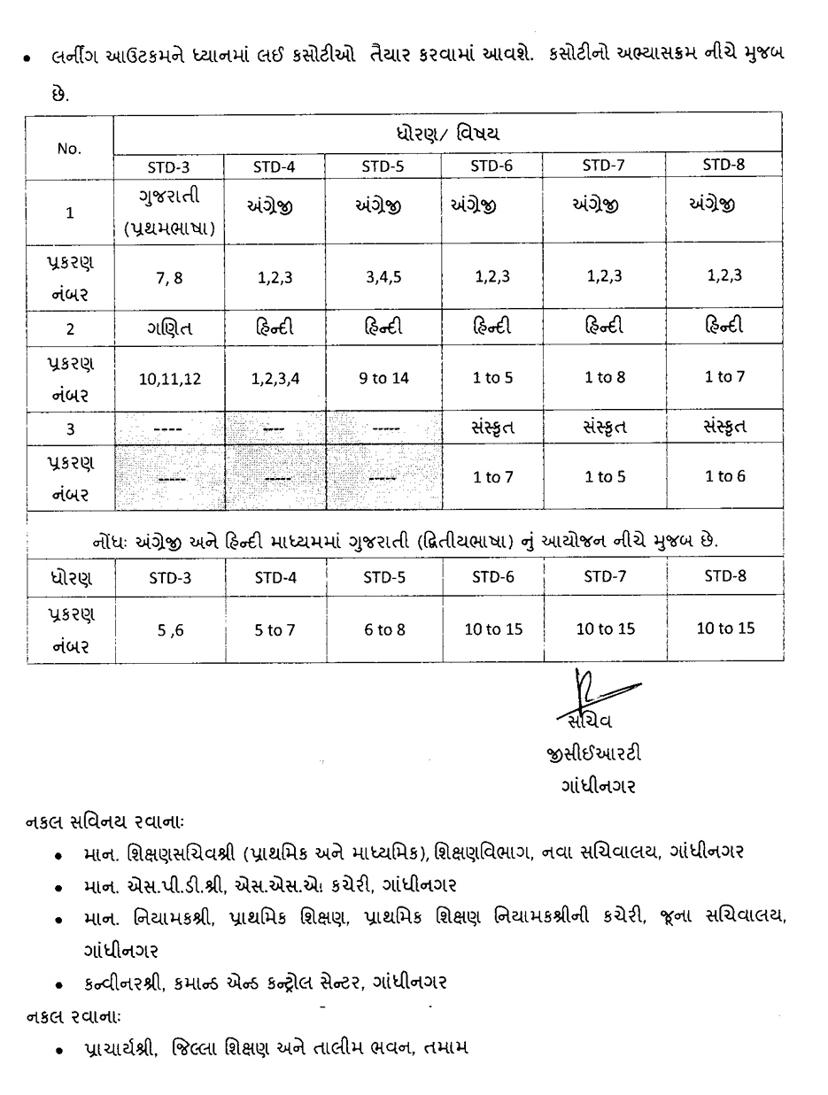 Planning of periodical test for students of Std. 3 to 8 in the month of February.