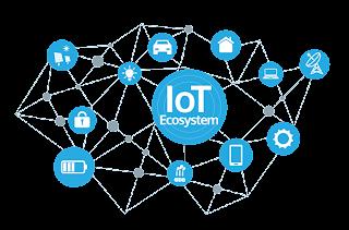 Apa itu IoT (Internet of Things)?