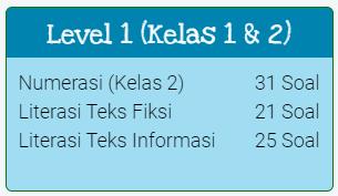 Contoh Soal Akm Online Level 1 Kelas 1 Dan 2 Sd Cecepgaos Com