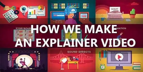 Videohive How We Make An Explainer Video 19413446