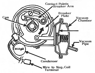 4 Cyl Inline Engine on wiring diagram for inline fan