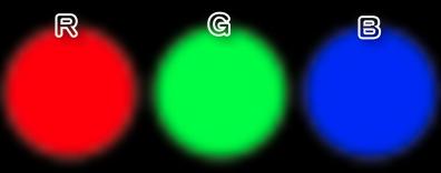 赤(R) 緑(G) 青(B) 光の三原色