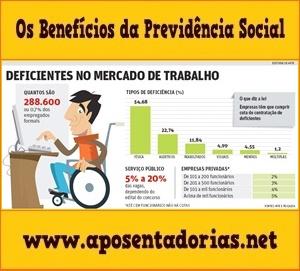 Aposentadoria por idade, Pessoa com deficiência, Previdência Social