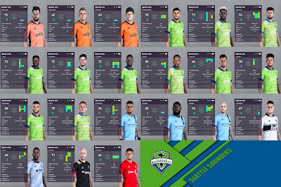 PES 2020 Seattle Sounders Facepack by I3ens