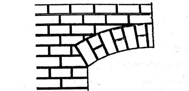 Axed Arch