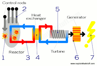 how-nuclear-power-plant-works.png