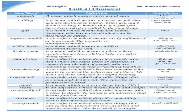 مذكرة لغة انجليزية لمنهج Aim High 6 مستر احمد عادل قوره موقع درس انجليزي منهج aim high 6
