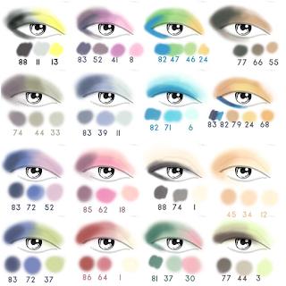 Tips Memadukan Eye Shadow