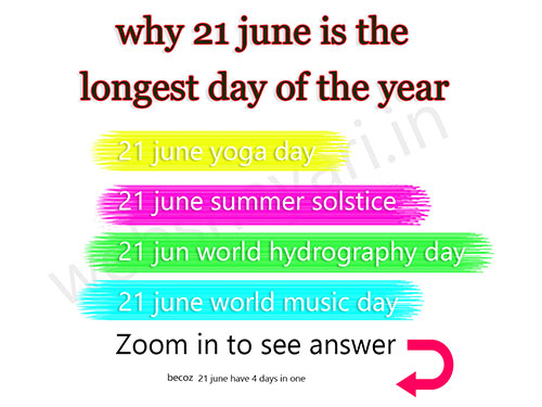 why 21 june is the longest day of the year