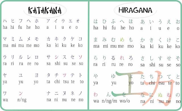 huruf hiragana dan katakana