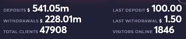 zetbull.com обзор