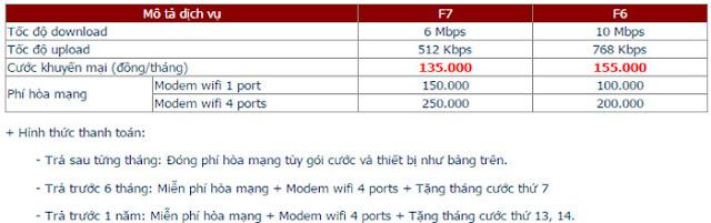 Lắp Mạng Internet FPT Phường Kim Dinh 1