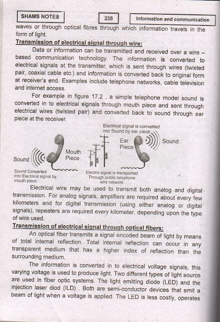Physics 10 Class Notes CHAPTER No 17 physics notes for class 10 kpk board