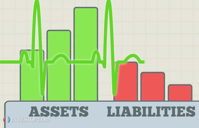 Keep Track of Your Total Net Worth : Implied assets -Liabilities !