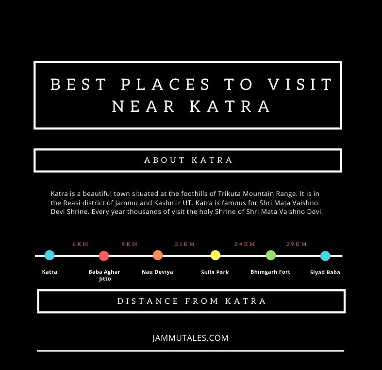 Places to visit near Katra