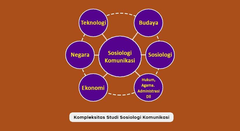 Sosiologi Komunikasi Menurut Ahli : Sejarah, Ruang Lingkup, Ranah, Objek, Tujuan