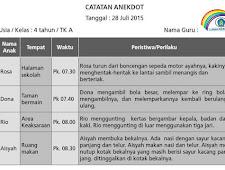 Geveducation:  Contoh Format Catatan Anekdot Terbaru