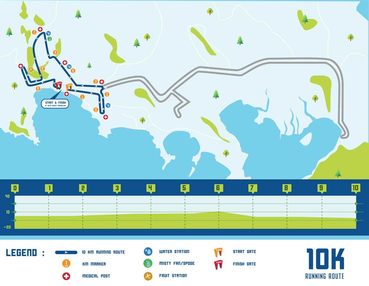 10K 👟 TNI International Marathon • 2021