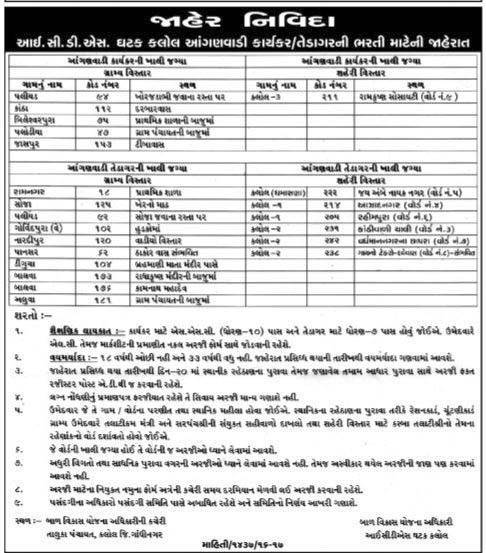 ICDS Kalol Recruitment for Anganwadi Worker and Helper Posts 2016
