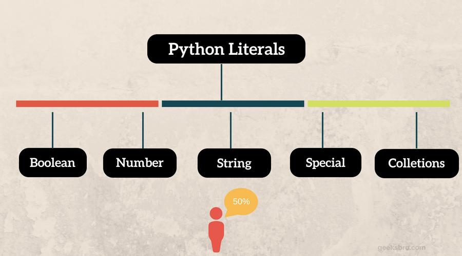 python literals