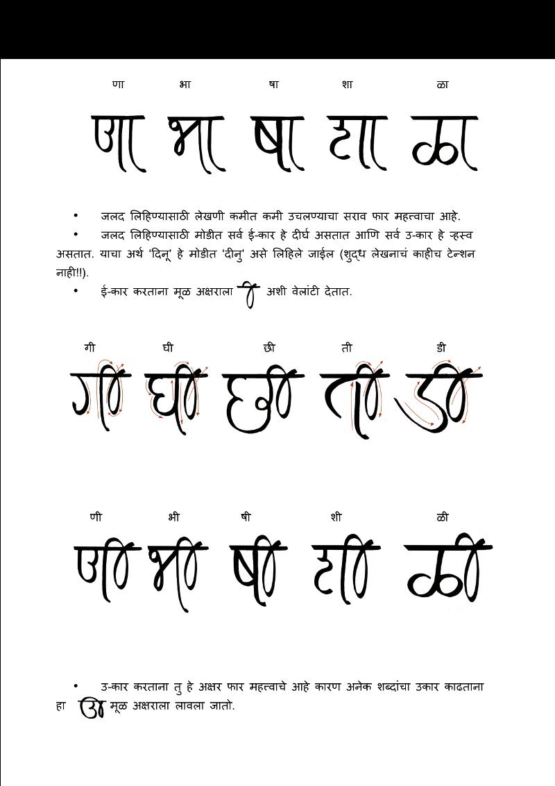 मोडी आजच्या जगात... |   Learn Modi Script