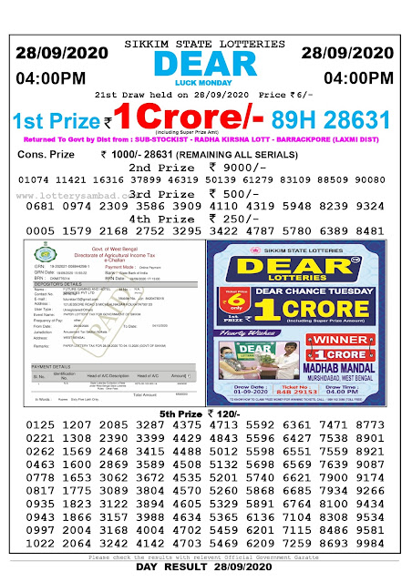 Sikkim State Lottery Sambad 28-09-2020 Today Result 4 PM
