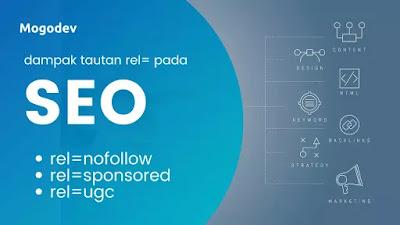 Dampak Penggunaan Tautan rel=nofollow, rel=sponsored, rel=ugc pada SEO