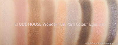Etude House Wonder Fun Park Collection Review