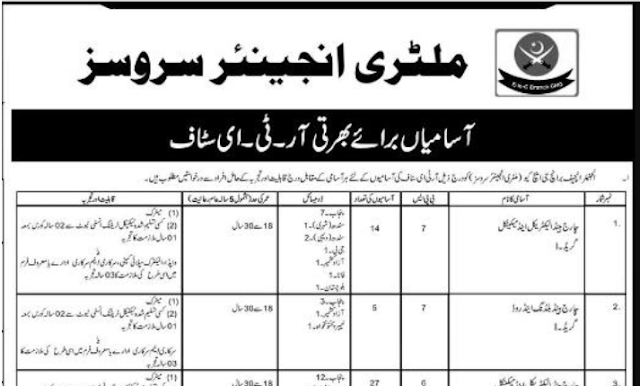Military Engineer Services MES Jobs 2019 for 1067+ RTE Staff Download Application Form