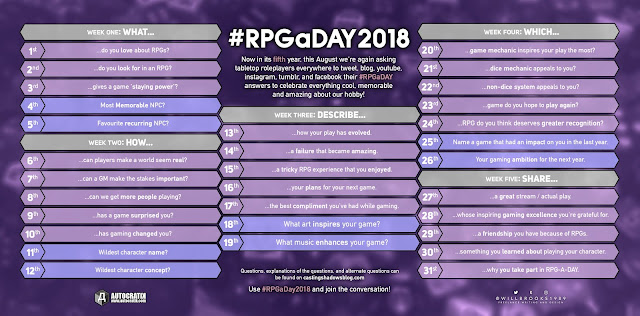 RPGaDAY2018 graphic