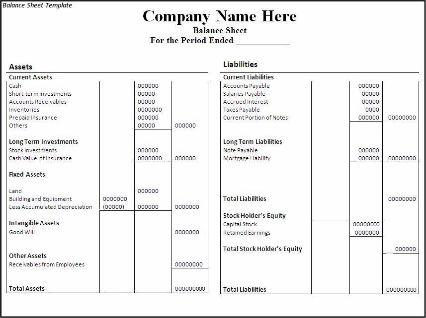how to make a balance sheet - Pinarkubkireklamowe