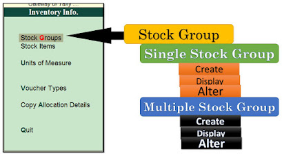 Stock group in tally erp 9