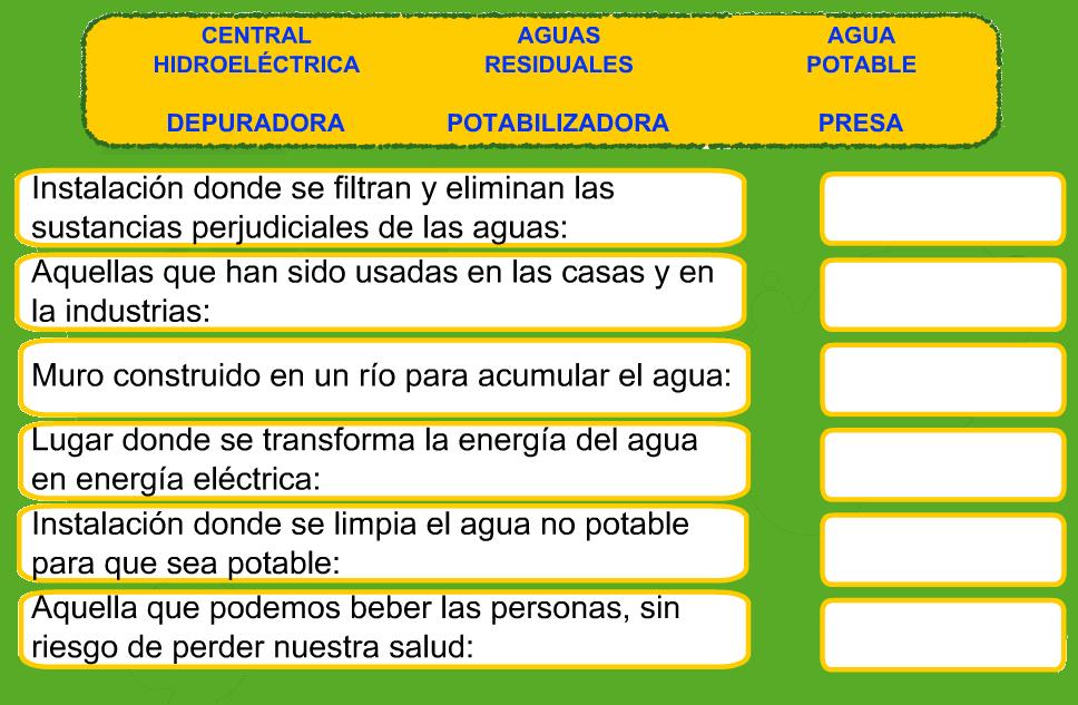 http://www.primerodecarlos.com/TERCERO_PRIMARIA/enero/Unidad_6/actividades/cono/el_agua.swf