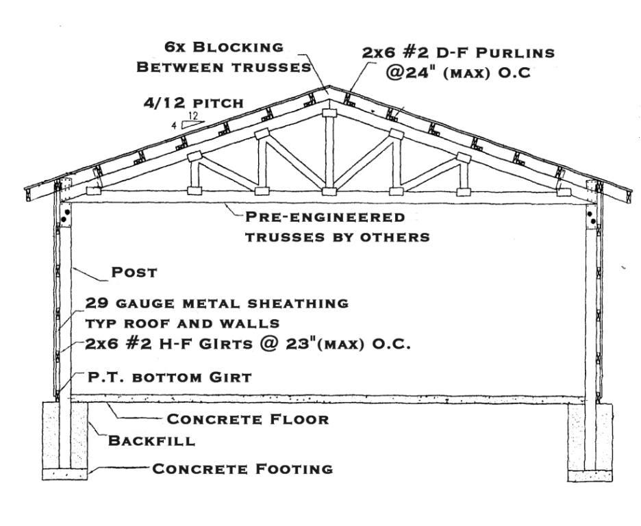 Lar Doce Lar Modelo De Estrutura Para Galp 227 O
