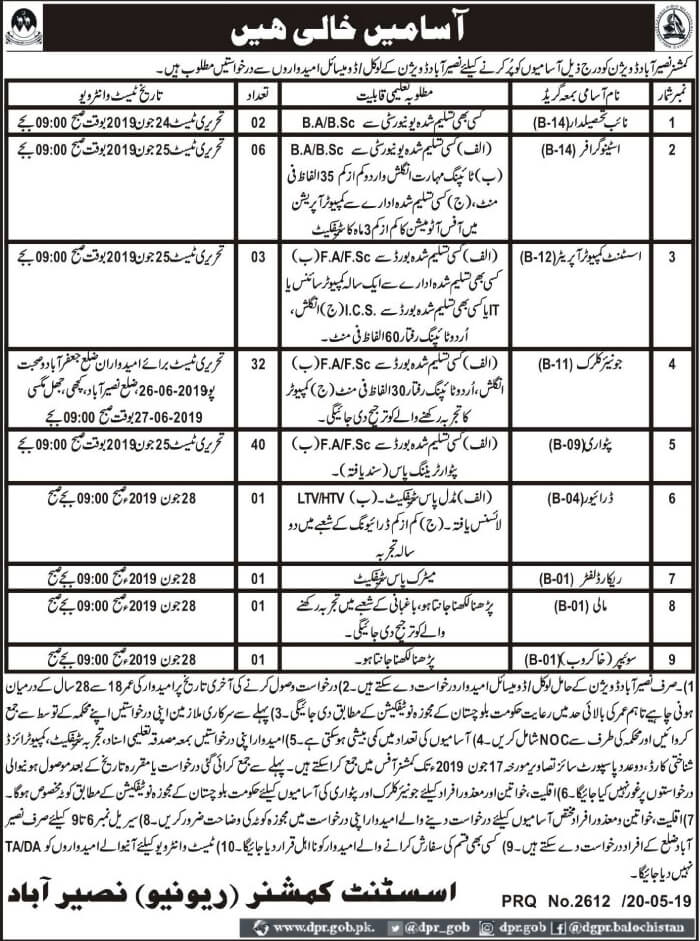Jobs in Balochistan Revenue Authority 2019