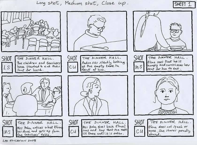 Storyboarding Pinewood Film Studies - interactive storyboards