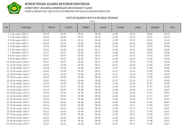 Jadwal Imsakiyah Ramadhan 1442 H Kota Pangkal Pinang, Provinsi Bangka Belitung