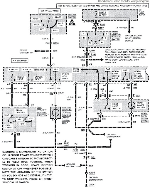 1993 buick park avenue system wiring diagrams headlamps