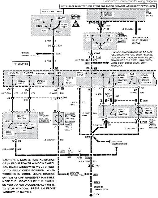1993 dakota fuse block diagram