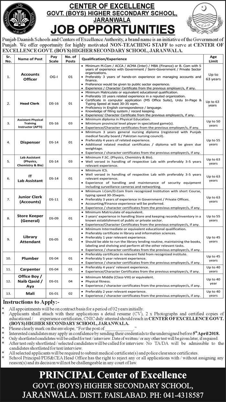 Daanish School Jaranwala Jobs 2018