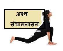 सूर्य नमस्कार कैसे करें व इसके फायदें | Surya Namaskar Benefits And Precautions In Hindi