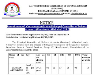PCDA Canteen Attendant Previous Papers and Syllabus 2019