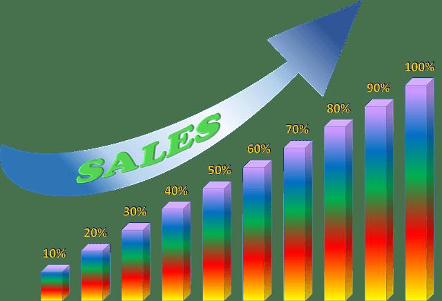 Strategi Meningkatkan Penjualan
