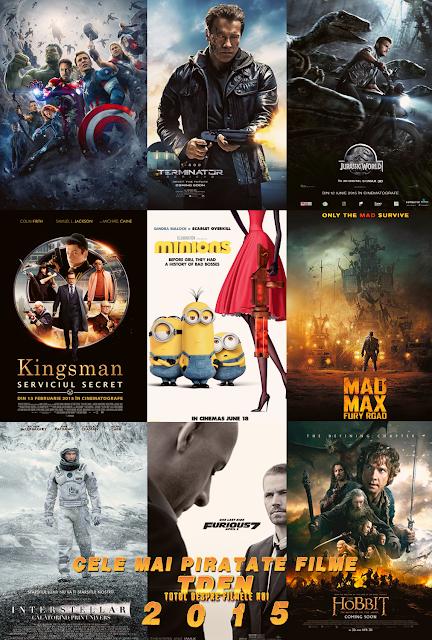 TDFN: Cele Mai Piratate Filme Din 2015