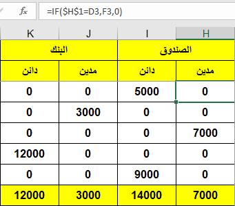 دفتر يومية Excel